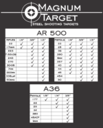 MagnumTarget Target Thickness-Caliber List AR500&A36